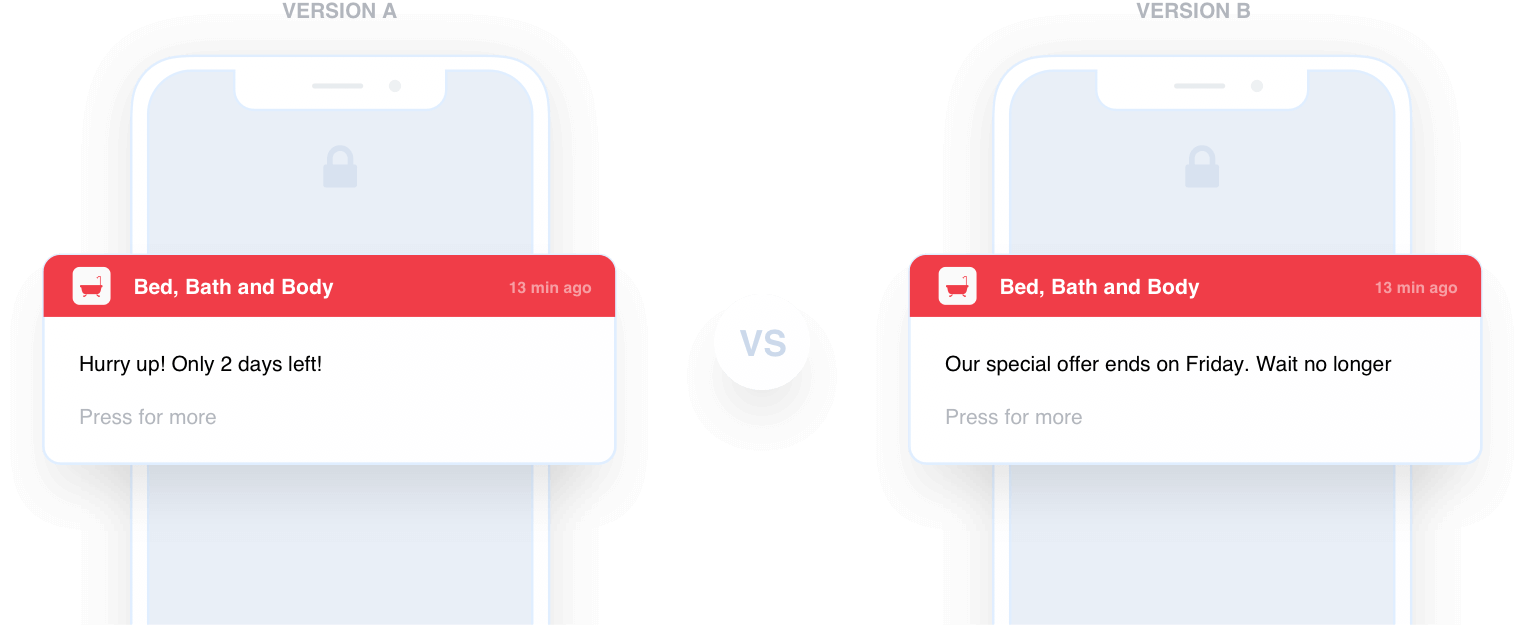 A/B & Multivariate Testing for Push Notifications
