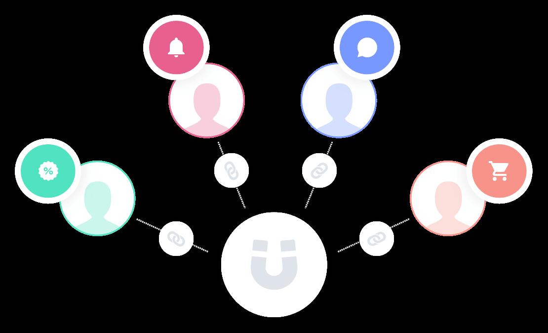 Deep Links for Dynamic Web Push