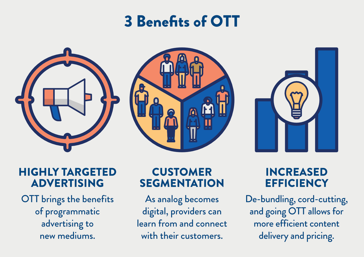 benefits of ott technology on marketing and business