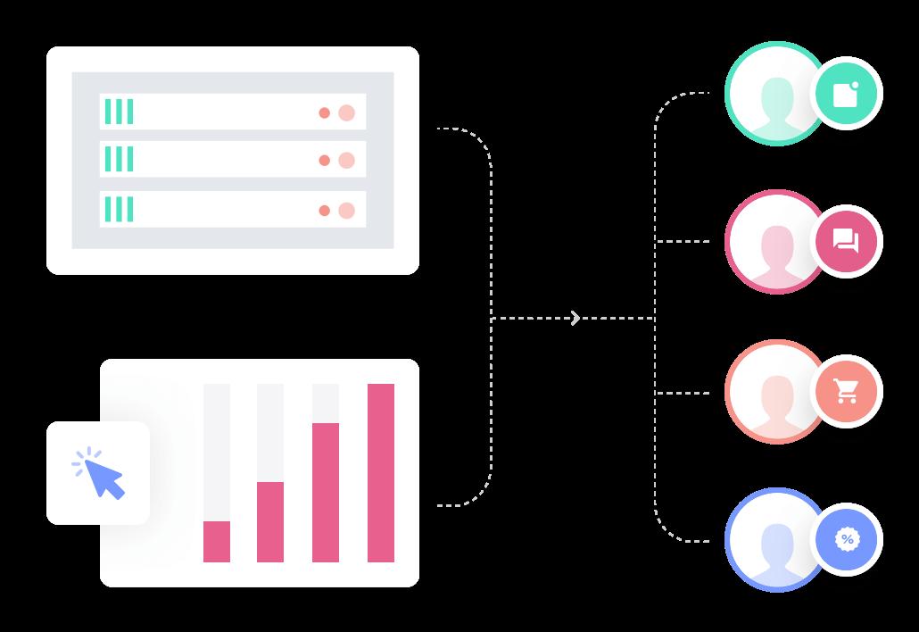Predict User Micro-segments and Measure Uplift Across Campaigns