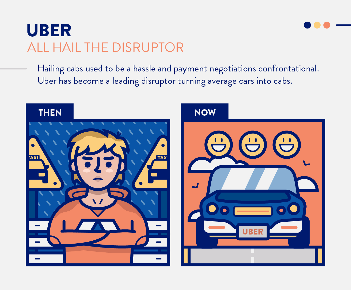 How uber disrupted taxis of the past and improved the user experience