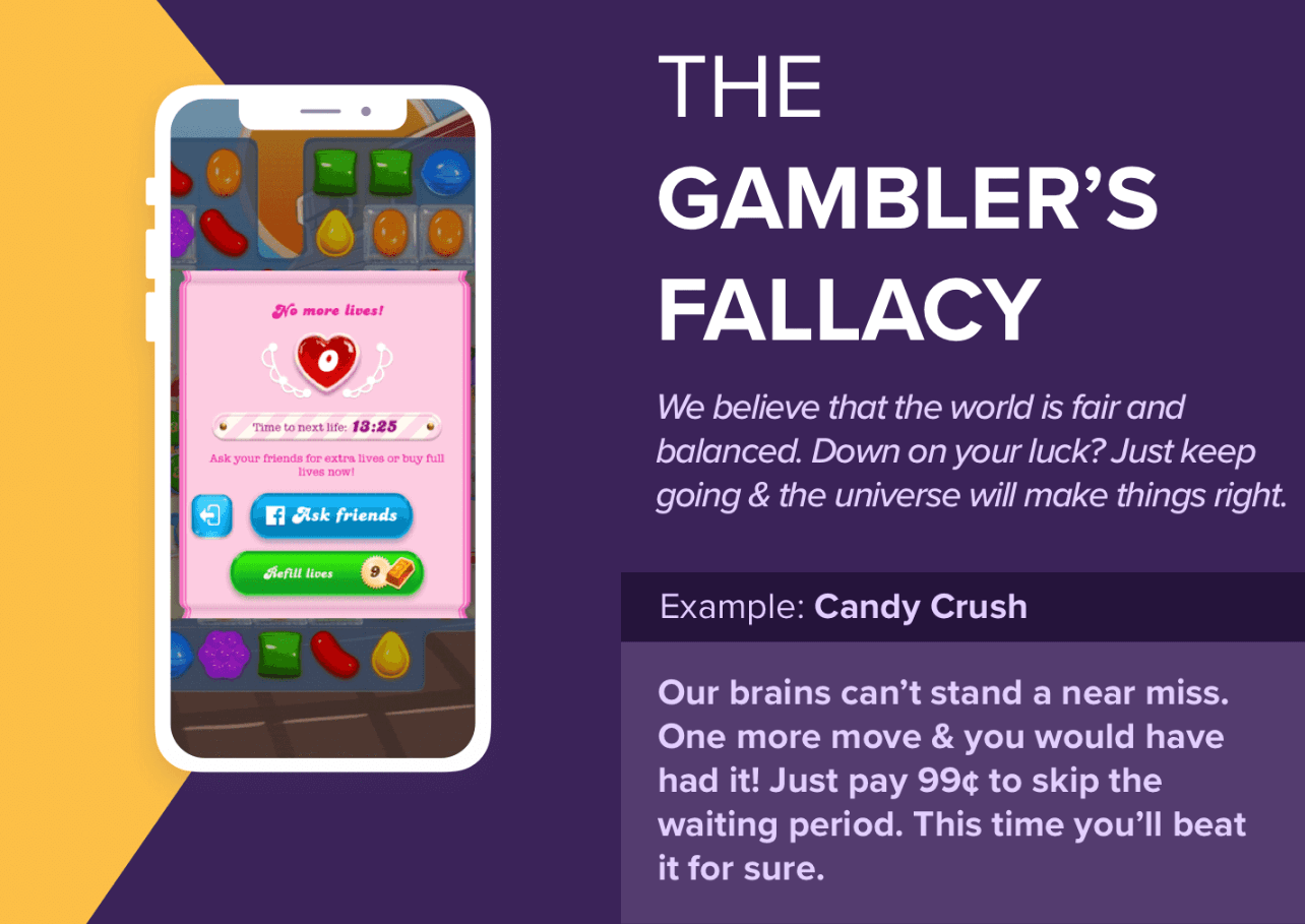 Mobile game marketing - how Candy Crush Saga grew to become a beast
