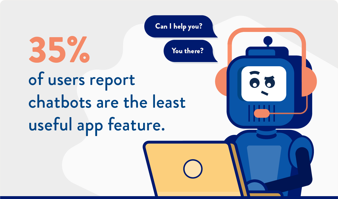 chatbots the least useful app feature reported by Americans in a survey