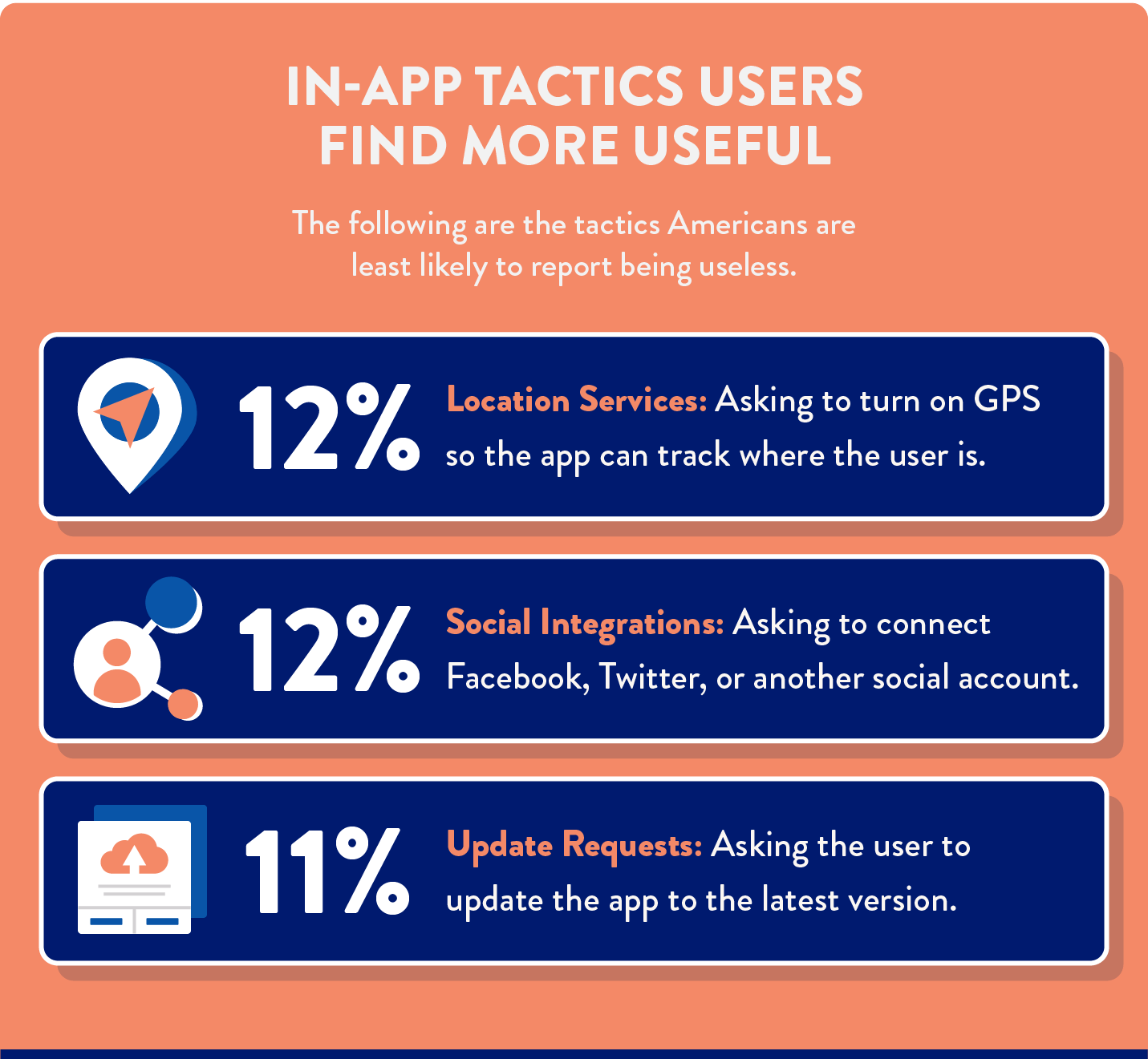 mobile app features users find less annoying including location services, social integration, and update requests