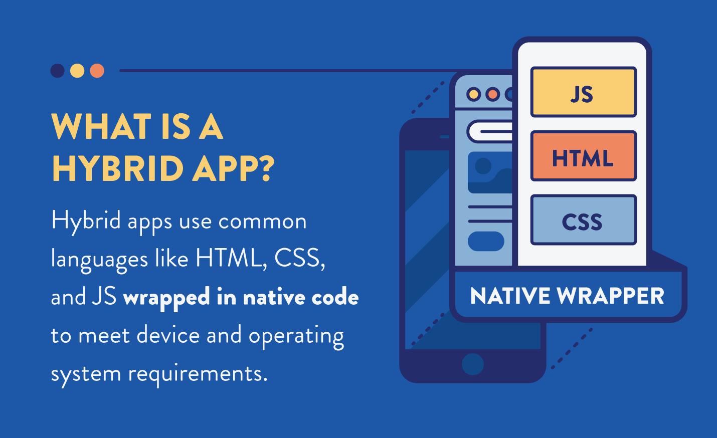 definition of a hybrid app