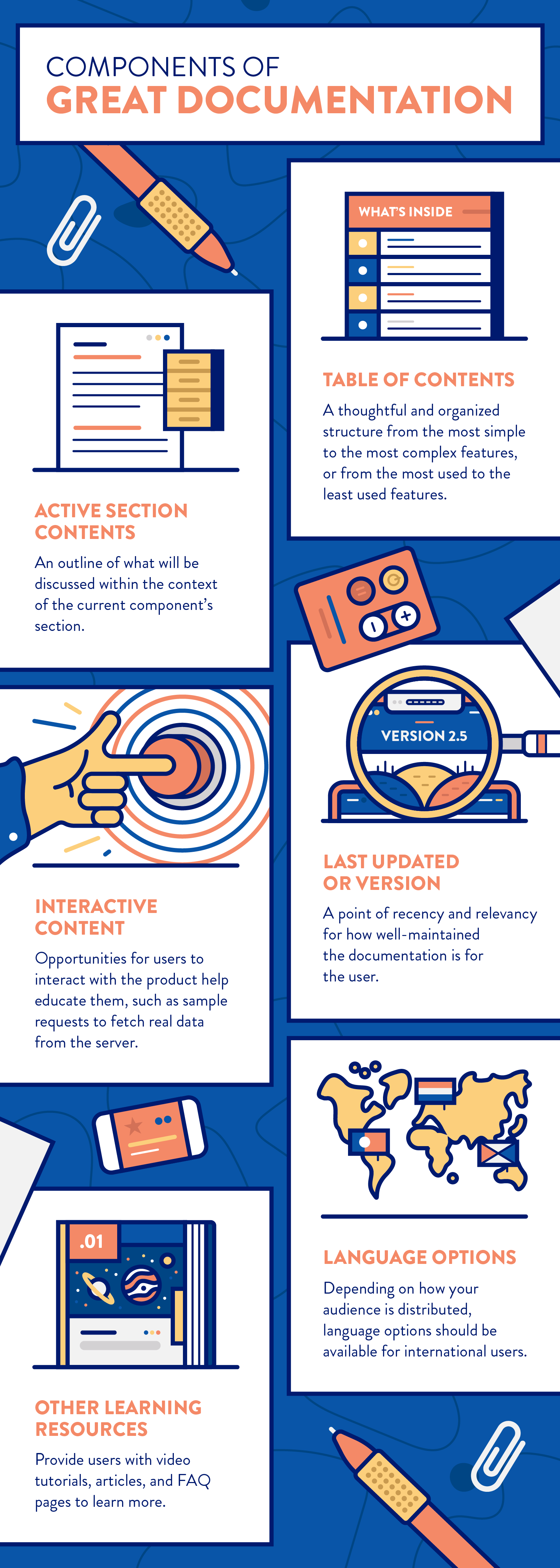 components of great technical documentation