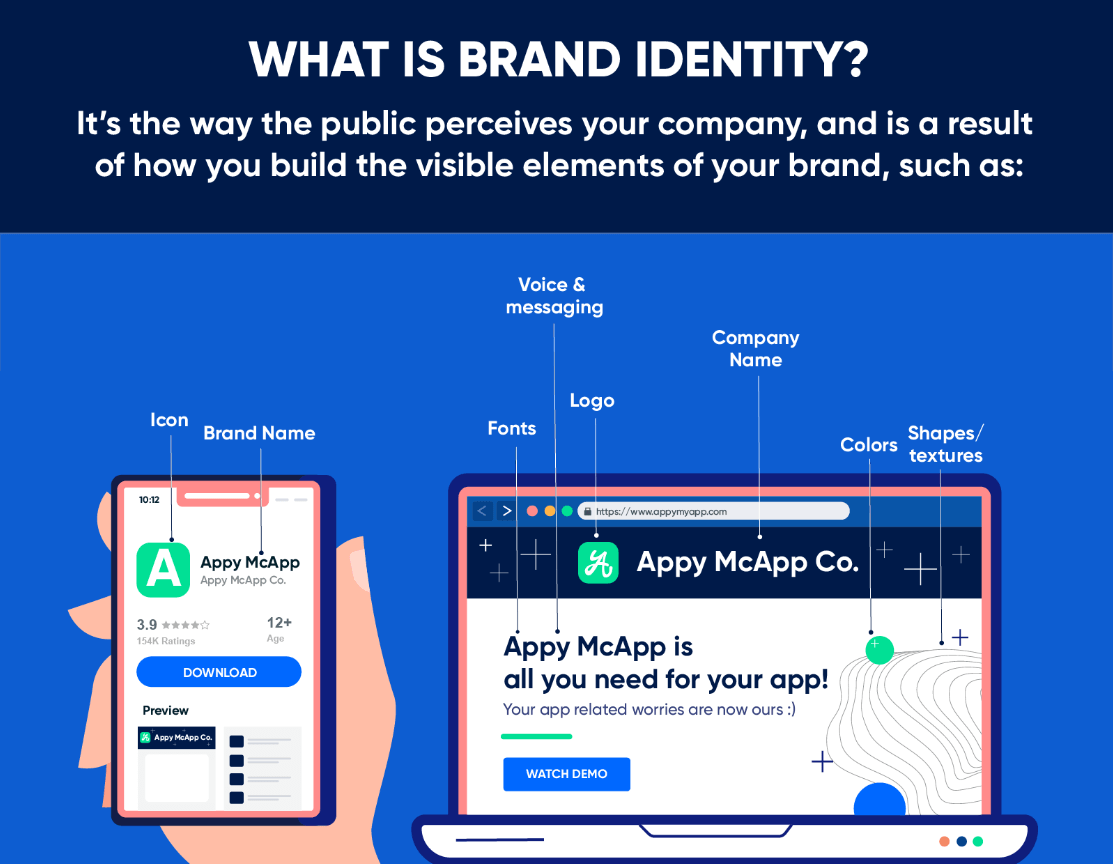 Brand Identity - What is it?