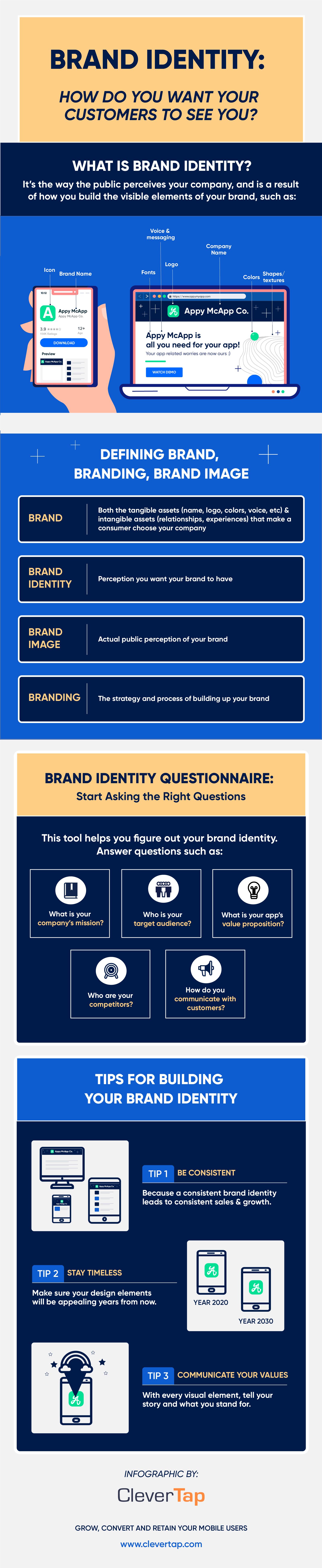 Brand Identity infographic