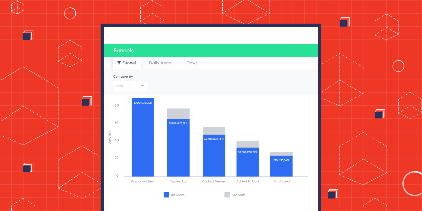 Analytics-Reports-Funnels
