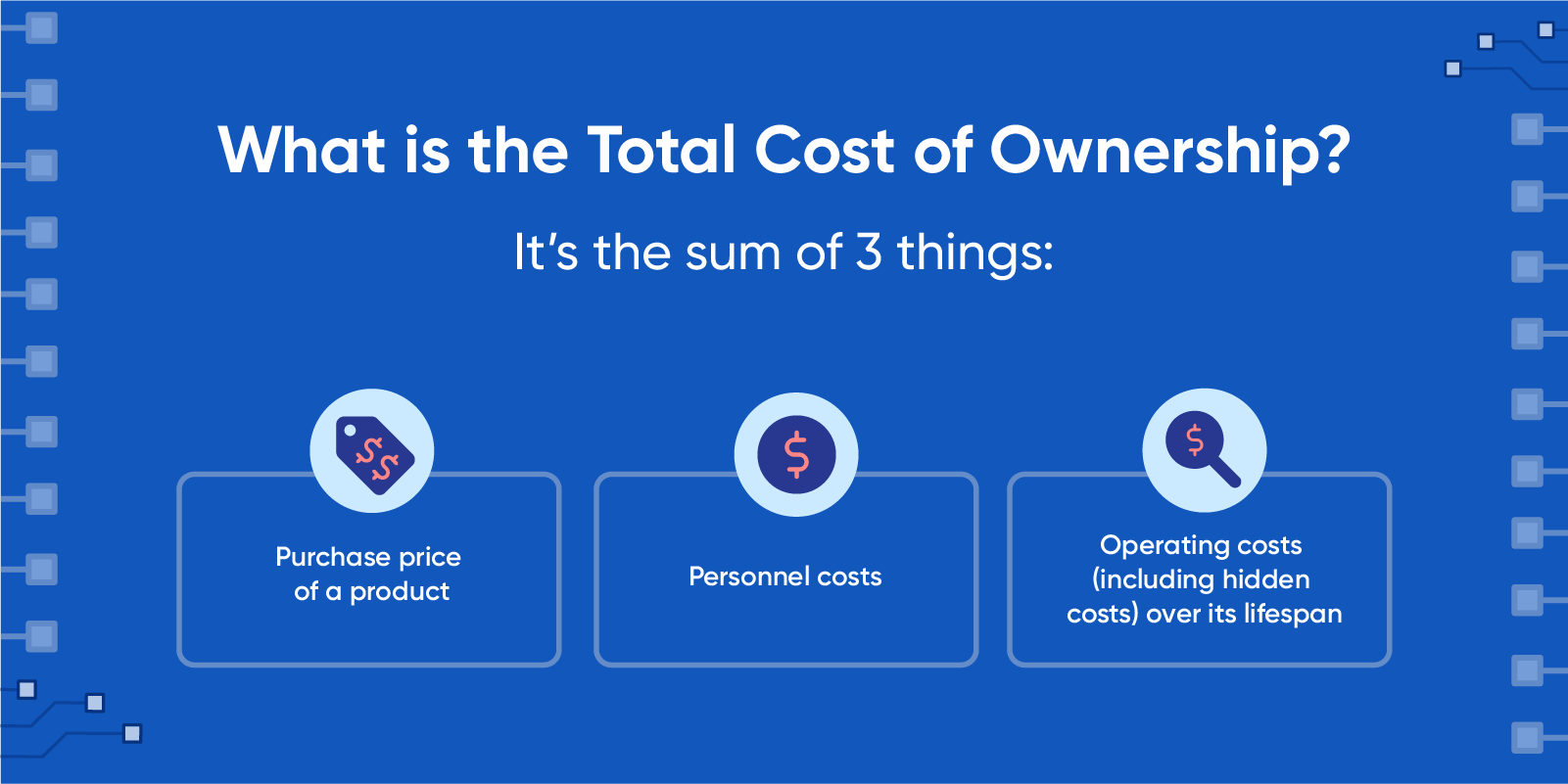 What is Total Cost of Ownership?