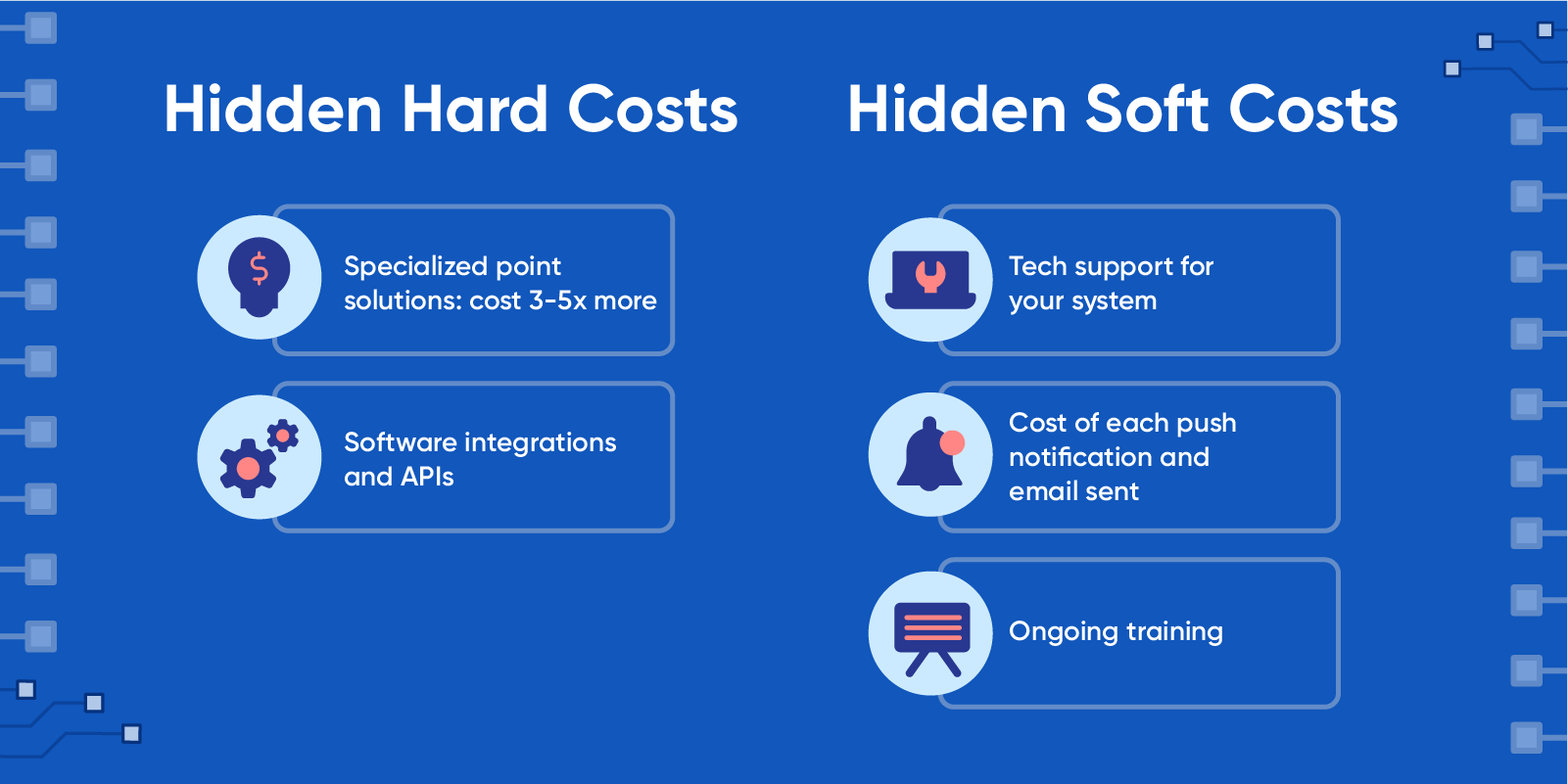 What are hard and soft hidden costs?