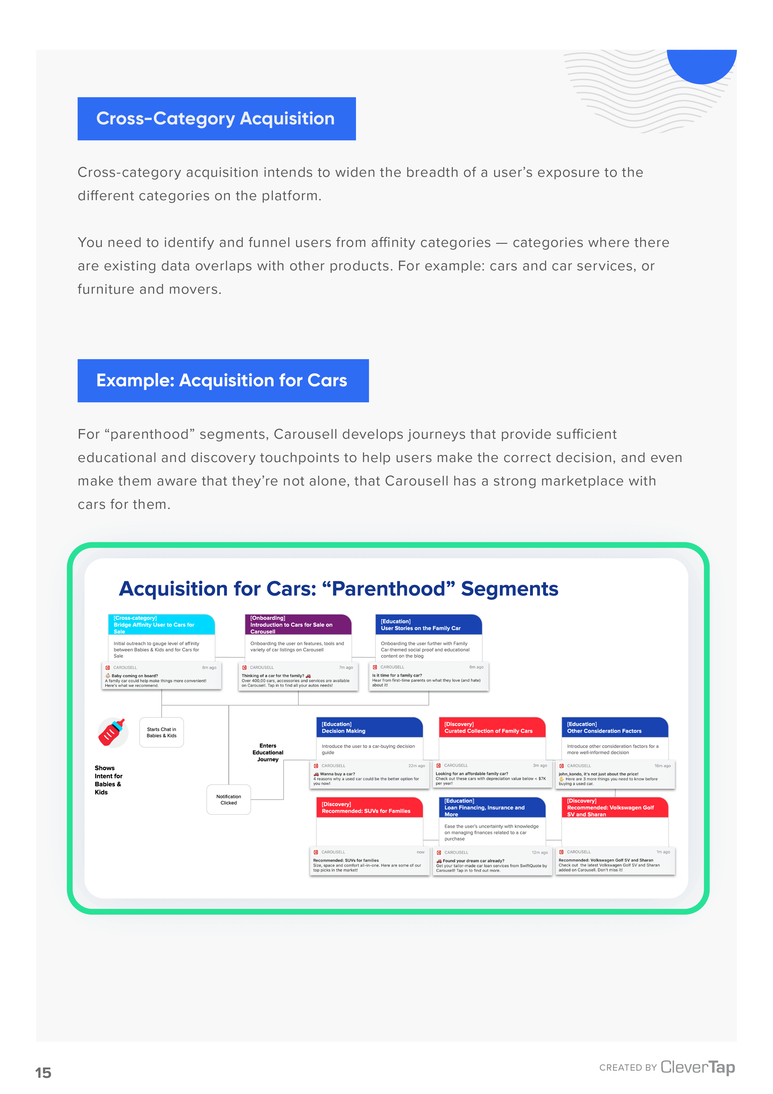 Reimagine Growth Hacking