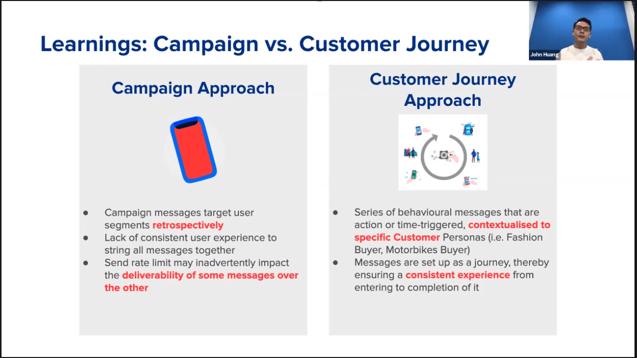 Campaign approach vs customer journey approach