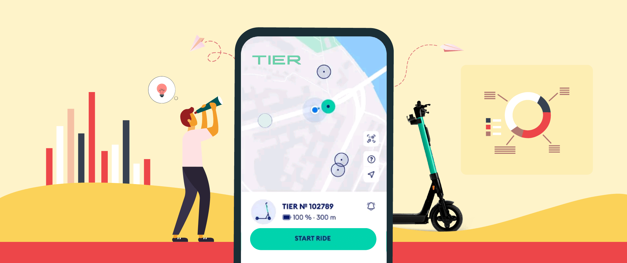 Fast-Growing Mobility App TIER Reveals the Golden Rules of Relevancy and Retention