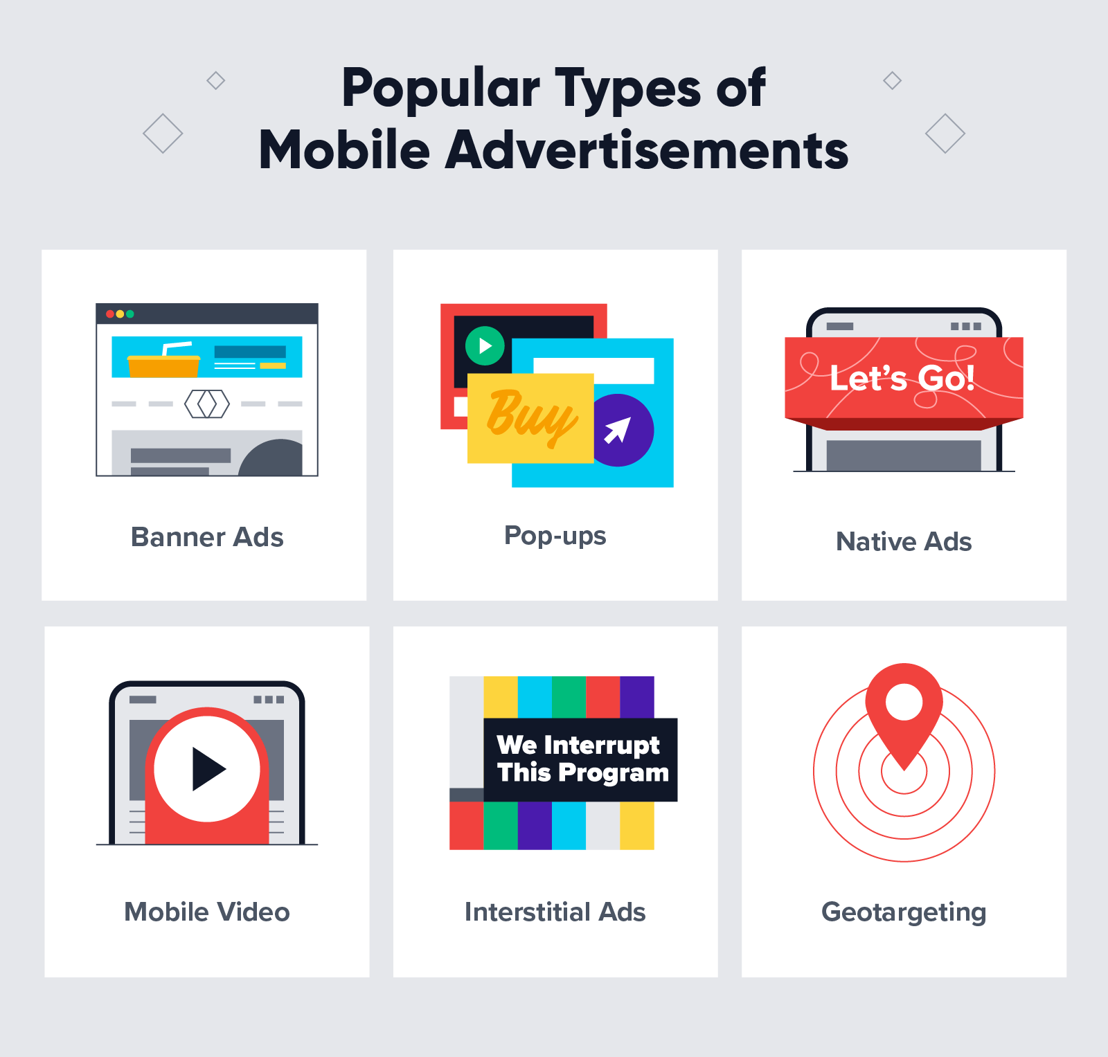 types of mobile advertistements