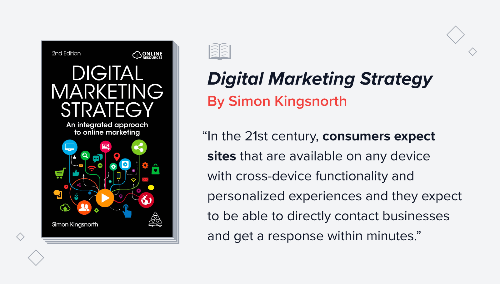 Digital marketing strategy quote