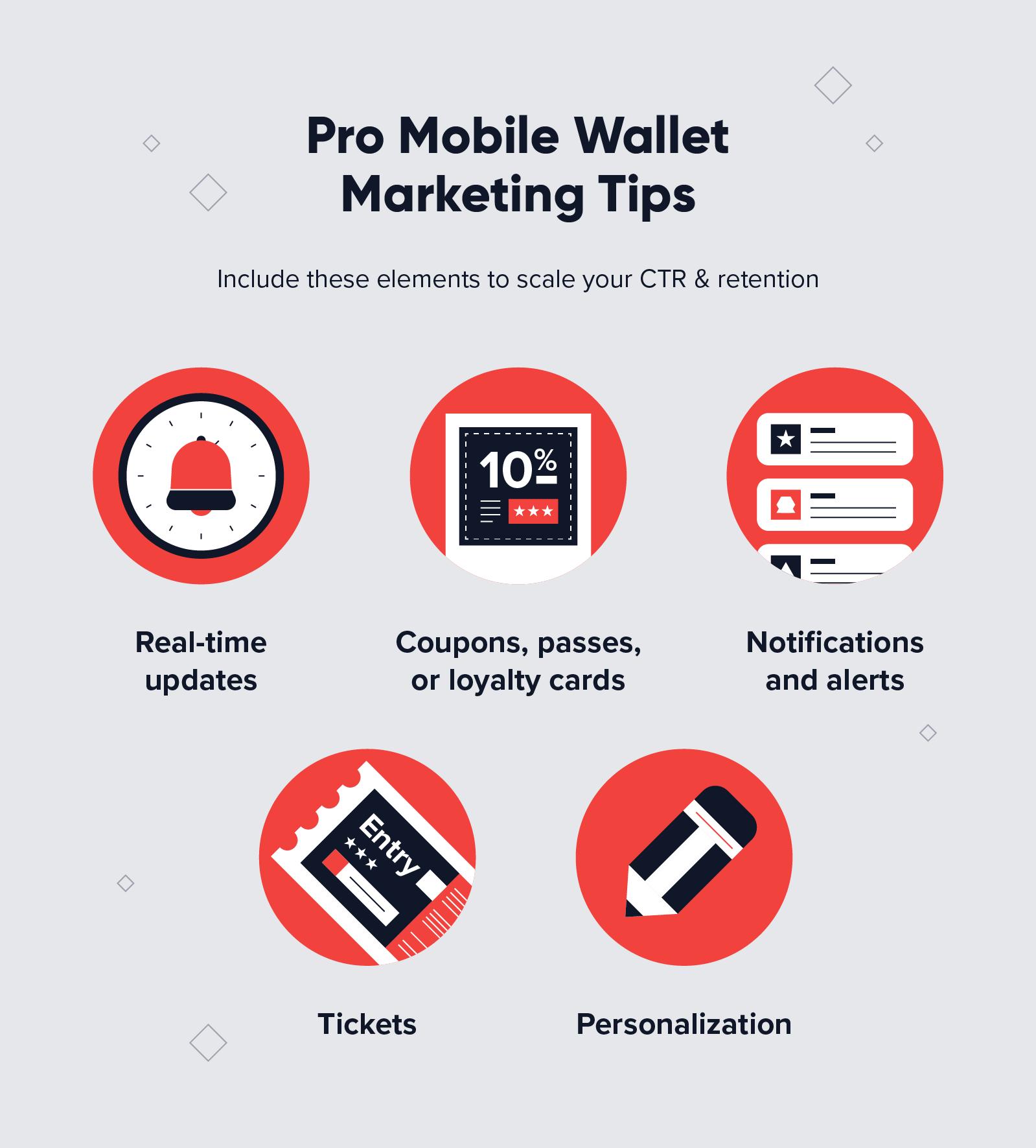 mobile wallet marketing tips