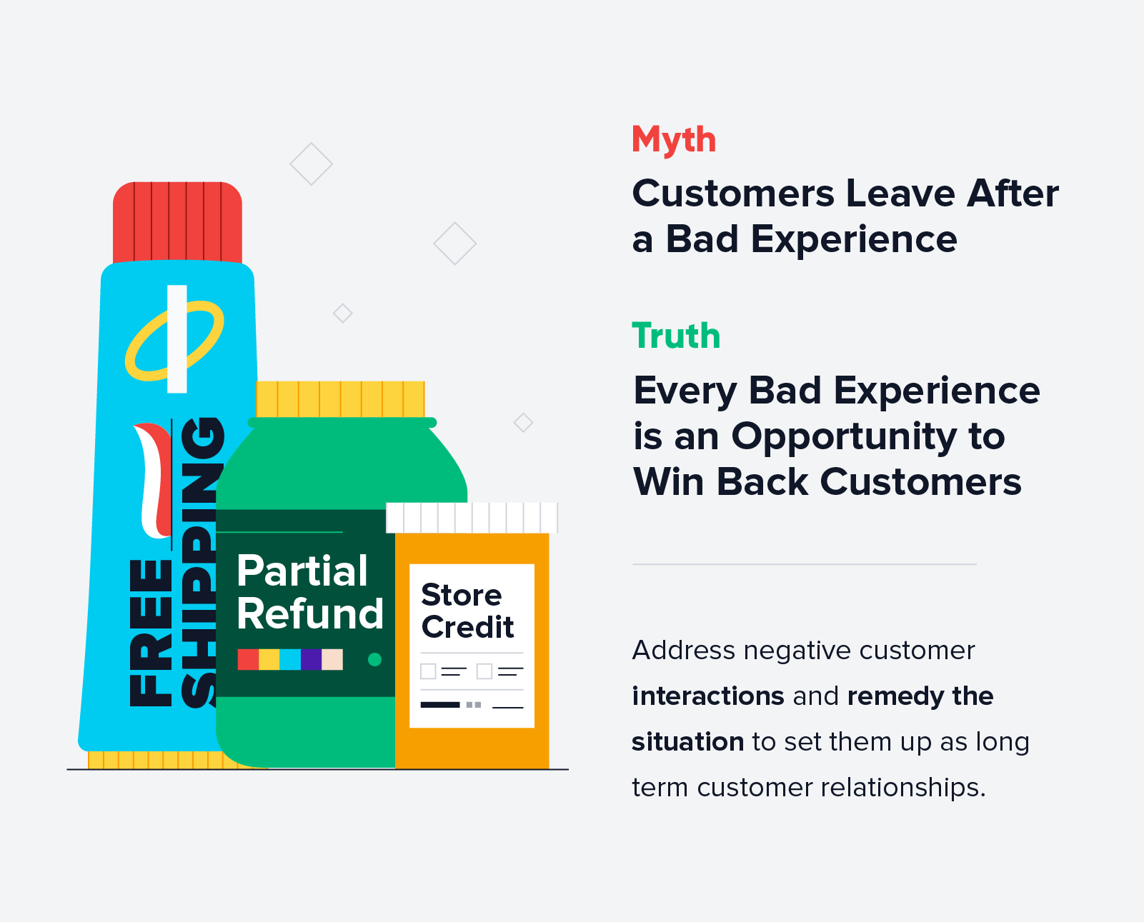 every bad experience is an opportunity to win back customers
