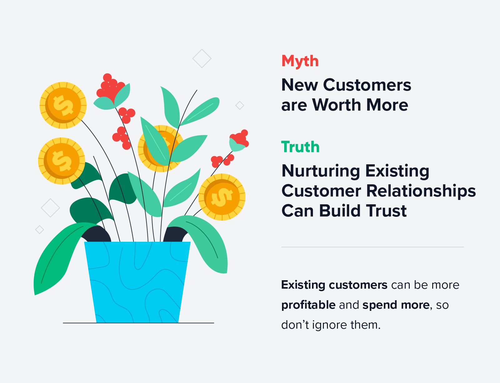 new customers are worth more