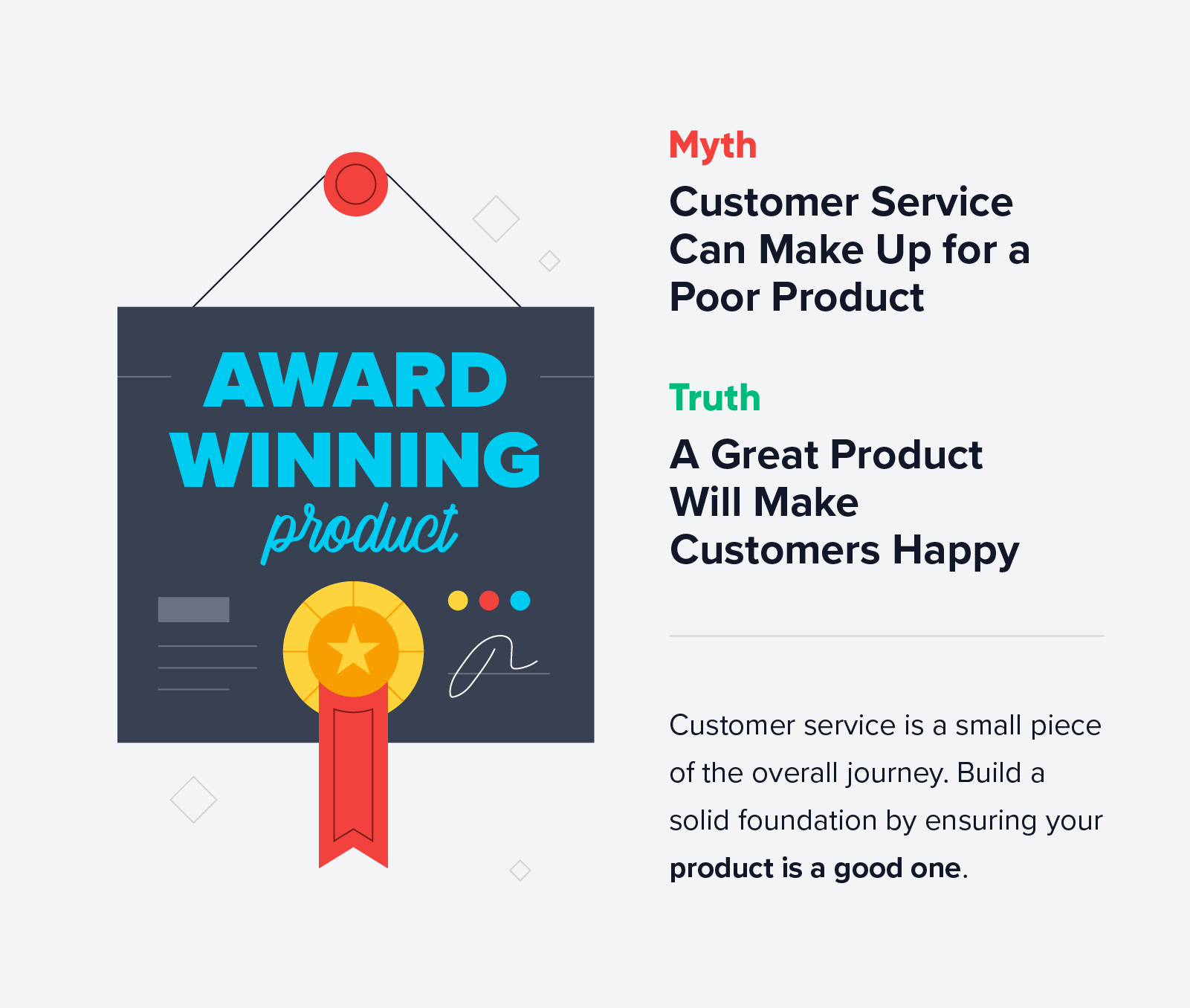 a great product will make customers happy